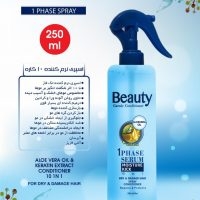 beauty_spray